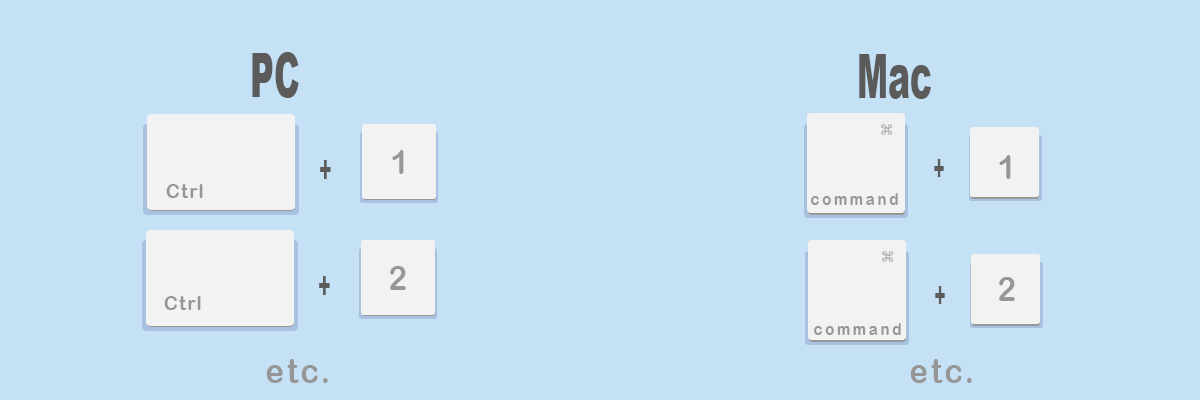 Combinaciones de teclas más útiles para Google Chrome: Desplazarse entre las primeras 8 pestañas