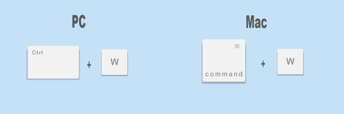 Combinaciones de teclas más útiles para Google Chrome: Cerrar pestaña
