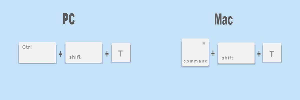 Combinaciones de teclas más útiles para Google Chrome: Abril última pestaña cerrada